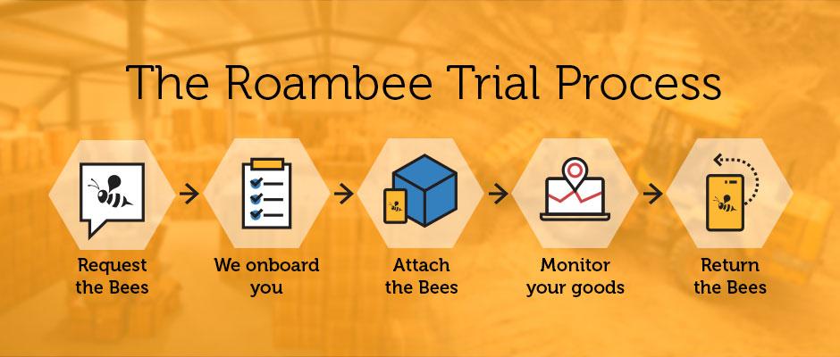 RMB-165-Trial-Process-Banner-FINAL.jpg